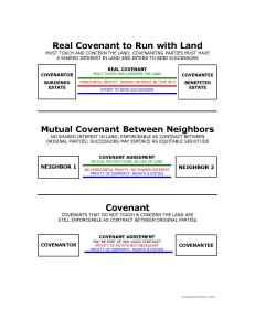 Privity in Covenants diagram